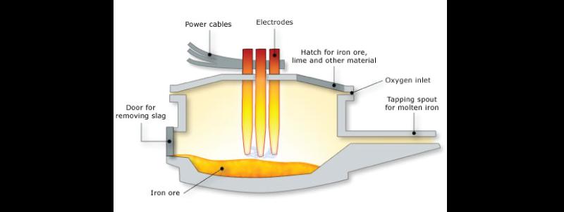 arc-furnace-06
