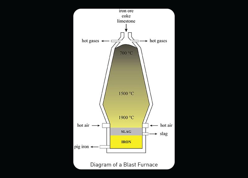 blast-furnace-15